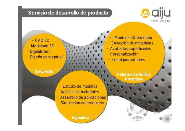 Servicio de desarrollo de producto · CAD 3D · Modelado 3D · Digitalizado · Diseño conceptual DesarrolloDesarrollo · Modelo...