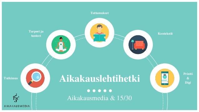 Tutkimus Tarpeet ja tunteet Kontekstit Tottumukset Printti & Digi Aikakauslehtihetki Aikakausmedia & 15/30