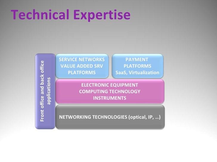 swot iberia Swot analyses on four segments of the information-technology sub-sector that   28 iberia ინფორმაციული ტექნოლოგი state 29 gldani vet center.