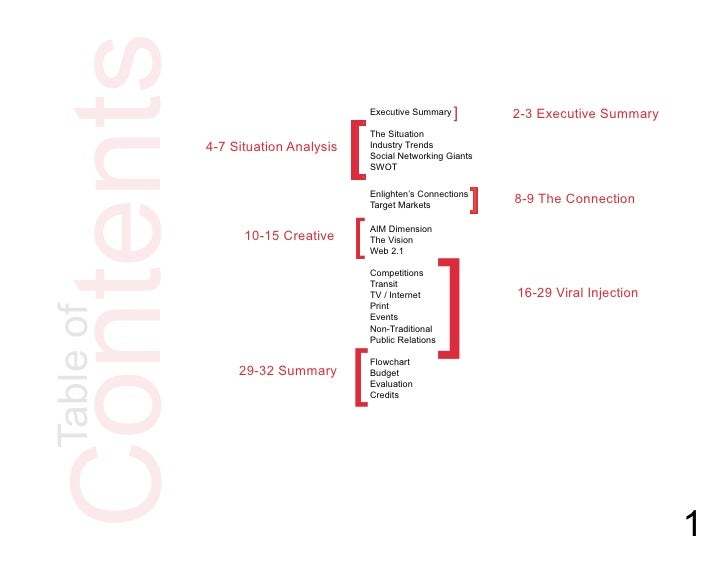 Contents                                                    ]         2-3 Executive Summary                               ...