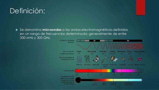 Definición:  Se denomina microondas a las ondas electromagnéticas definidas en un rango de frecuencias determinado; gener...