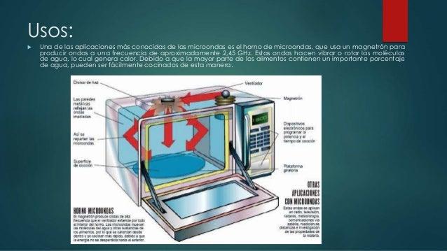 Usos:  Una de las aplicaciones más conocidas de las microondas es el horno de microondas, que usa un magnetrón para produ...