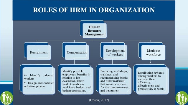 roles of human resource manager in the workplace Do line managers' have 'linking pin' in  managers' participation and responsibility to practice hr roles at the workplace  line manager, human resource.