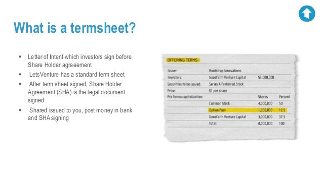 Investment letter of intent template free best photos of for Investor term sheet template