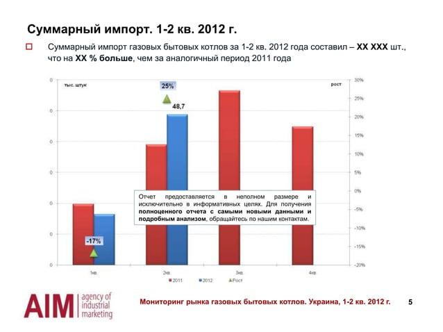 Суммарный импорт. 1-2 кв. 2012 г.   Суммарный импорт газовых бытовых котлов за 1-2 кв. 2012 года составил – XX XXX шт., ч...