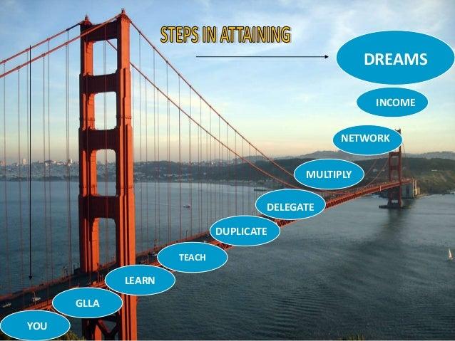DREAMS YOU GLLA LEARN TEACH DUPLICATE DELEGATE MULTIPLY NETWORK INCOME