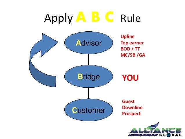 AIM Global ASAP 1 & 2 Module