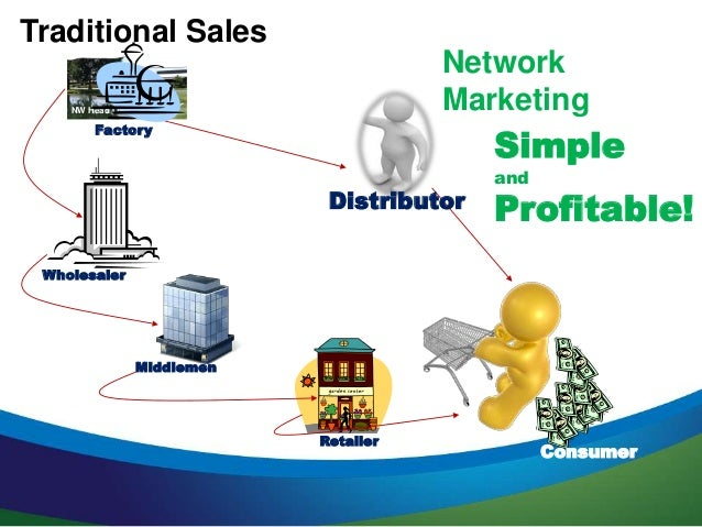 STARTER BUSINESS PACKAGE 1 ACCOUNT / SLOT LEFT GROUP RIGHT GROUP Scenario: 80 Distributors 1,200 1,200 ₱1,500 x 40 Total E...
