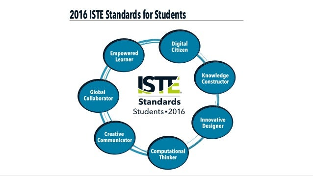 2016 ISTE Standards for Students
