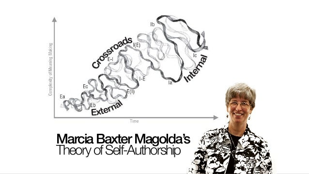 MarciaBaxterMagolda's TheoryofSelf-Authorship