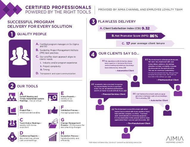 CERTIFIED PROFESSIONALS  PROVIDED BY AIMIA CHANNEL AND EMPLOYEE LOYALTY TEAM  POWERED BY THE RIGHT TOOLS SUCCESSFUL PROGRA...