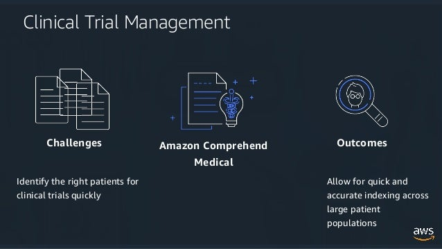 Image result for improve clinical trial with aws