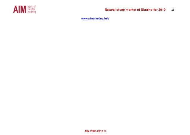 Natural stone market of Ukraine for 2010 13АIМ 2005-2012 ©www.aimarketing.info