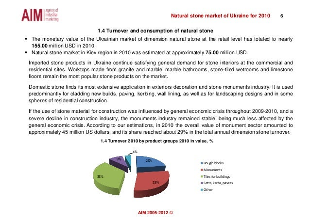 Natural stone market of Ukraine for 2010 6АIМ 2005-2012 ©1.4 Turnover and consumption of natural stone The monetary value...