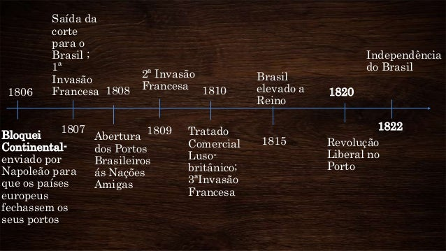 A implantação do liberalismo em portugal Slide 3