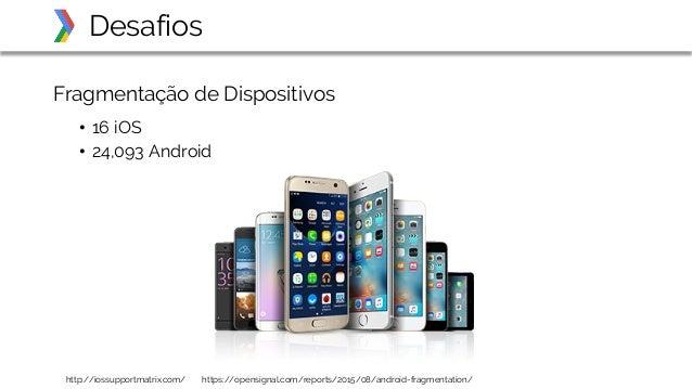 Fragmentação de Dispositivos • 16 iOS • 24,093 Android Desafios http://iossupportmatrix.com/ https://opensignal.com/report...