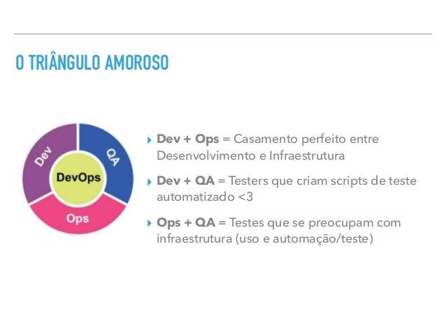 O TRIÂNGULO AMOROSO ▸ Dev + Ops = Casamento perfeito entre  Desenvolvimento e Infraestrutura ▸ Dev + QA = Testers que cri...