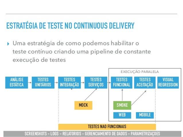 ESTRATÉGIA DE TESTE NO CONTINUOUS DELIVERY ▸ Uma estratégia de como podemos habilitar o  teste contínuo criando uma pipel...