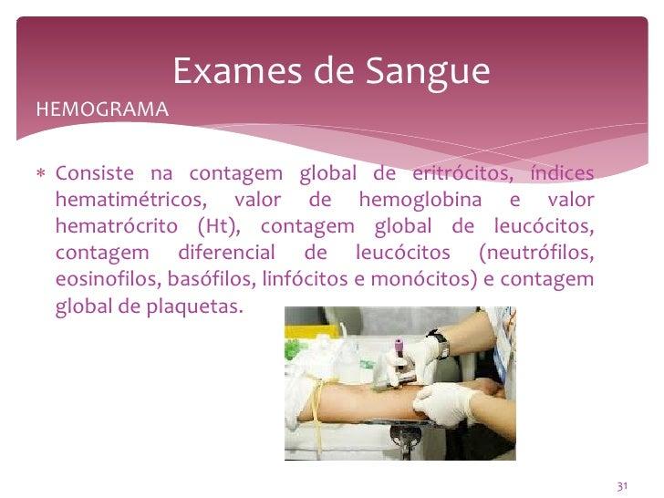 Exames sorologicos