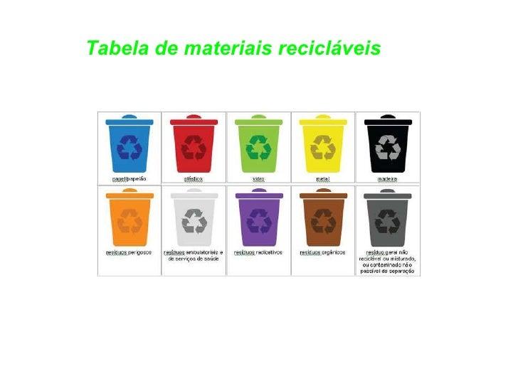 Tabela de materiais recicláveis