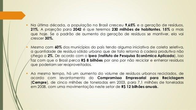  Na última década, a população no Brasil cresceu 9,65% e a geração de resíduos, 21%. A projeção para 2042 é que teremos 2...