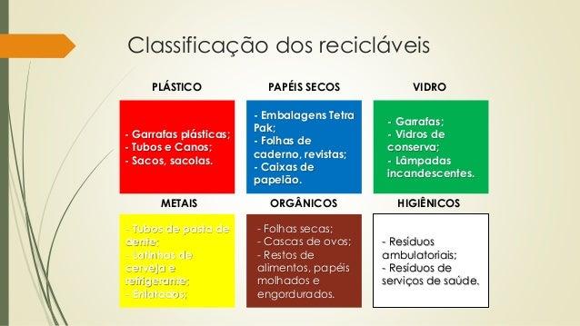Classificação dos recicláveis - Garrafas plásticas; - Tubos e Canos; - Sacos, sacolas. - Embalagens Tetra Pak; - Folhas de...