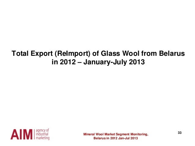 33 Total Export (ReImport) of Glass Wool from Belarus in 2012 – January-July 2013 Mineral Wool Market Segment Monitoring, ...