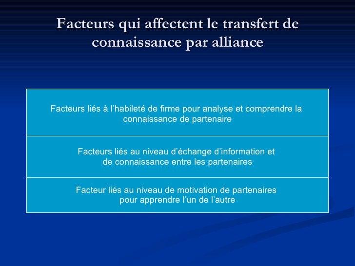 Facteurs qui affectent le transfert de connaissance par alliance <ul><li>Capacité relative d'absorption   </li></ul><ul><l...