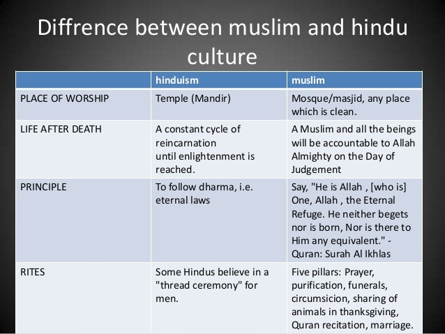 Relationship between muslims and hindus