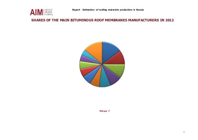 Report Estimation of roofing materials production in Russia 9 SHARES OF THE MAIN BITUMINOUS ROOF MEMBRANES MANUFACTURERS I...