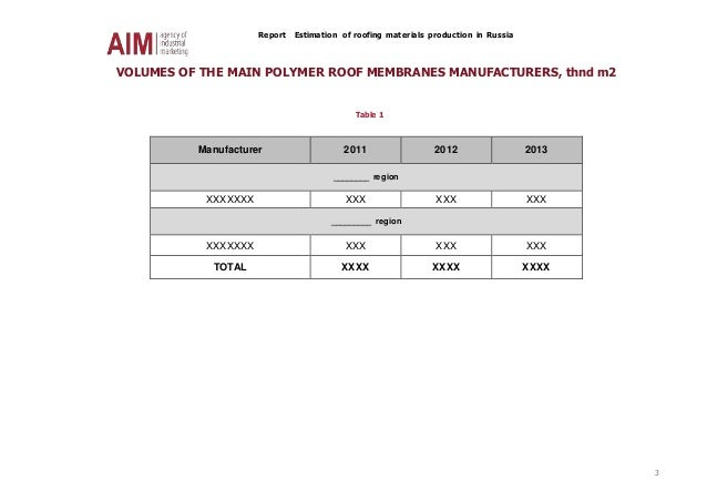 Report Estimation of roofing materials production in Russia 3 VOLUMES OF THE MAIN POLYMER ROOF MEMBRANES MANUFACTURERS, th...