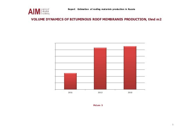 Report Estimation of roofing materials production in Russia 5 VOLUME DYNAMICS OF BITUMINOUS ROOF MEMBRANES PRODUCTION, thn...