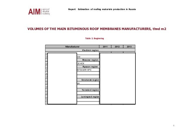 Report Estimation of roofing materials production in Russia 6 VOLUMES OF THE MAIN BITUMINOUS ROOF MEMBRANES MANUFACTURERS,...