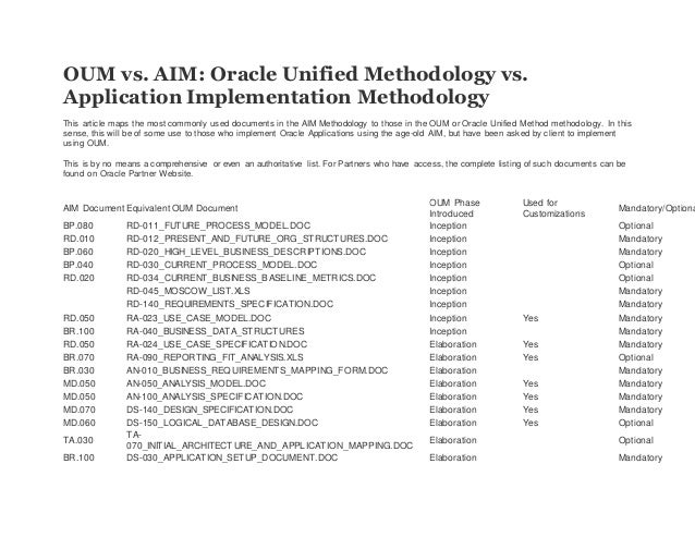 Aim vs oum documents for Implementation methodology template