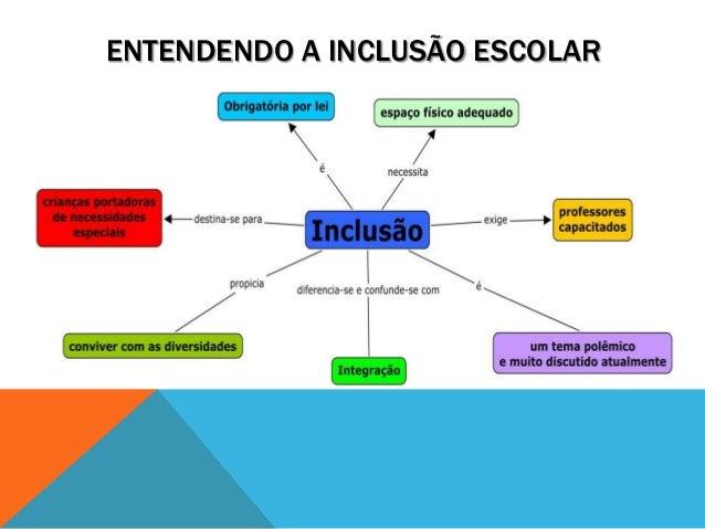 O reconhecimento do trabalho como direito fundamental e a inclusão do deficiente fisico no mercado de trabalho 3
