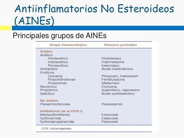 Clasificacion de medicamentos por grupos