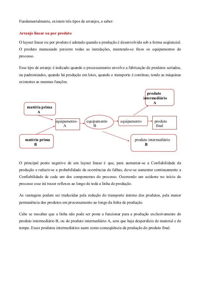 Fundamentalmente, existem três tipos de arranjos, a saber: Arranjo linear ou por produto O layout linear ou por produto é ...