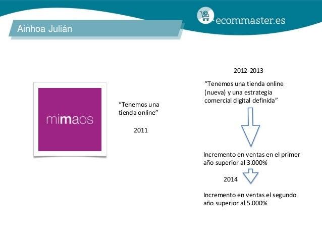 III Congreso Ecommaster - Medical Ecommerce (Ainhoa Julián) Slide 3