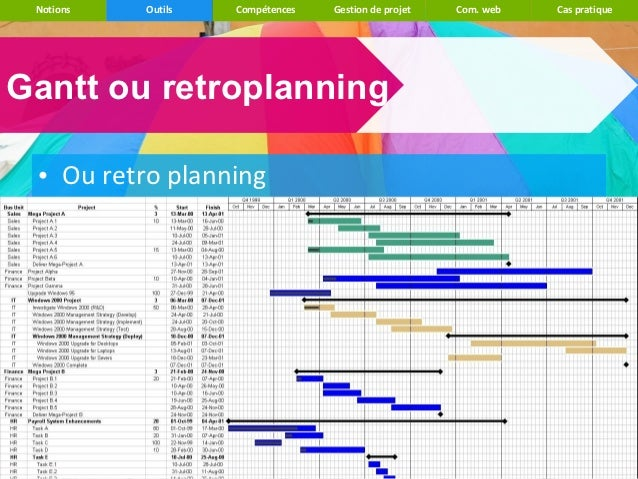 exemple de retro planning evenement