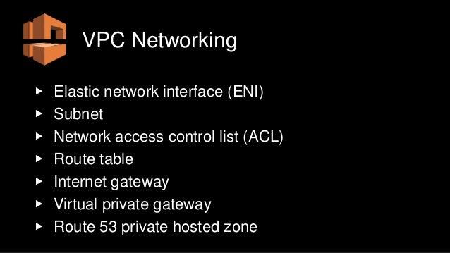 Private internet access fedora 26