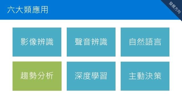 六大類應用 影像辨識 聲音辨識 自然語言 趨勢分析 深度學習 主動決策趨勢分析