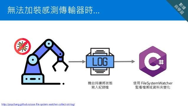 無法加裝感測傳輸器時… http://poychang.github.io/use-file-system-watcher-collect-iot-log/ 使用 FileSystemWatcher 監看檔案或資料夾變化 機台持續將狀態 寫入紀...