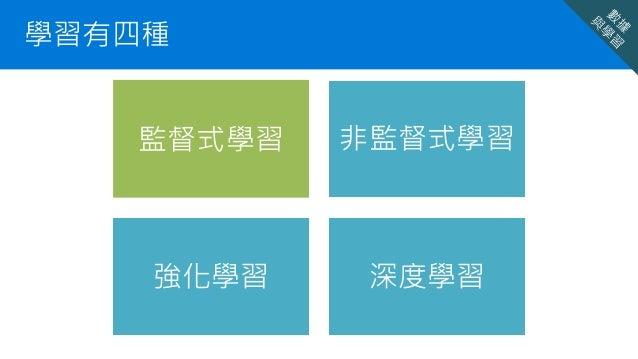 學習有四種 監督式學習 非監督式學習 強化學習 深度學習 監督式學習