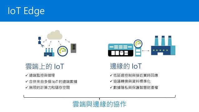 IoT Edge 雲端部署 ✓ 透過 IoT Edge 執行階段與 IoT Hub 來提供完整的裝 置生命週期管理 ✓ 組態設定的變更作業 ✓ 指定特定目標裝置 ✓ 部署功能模組 ✓ 監控設備狀態 Azure IoT Edge Runtime ...