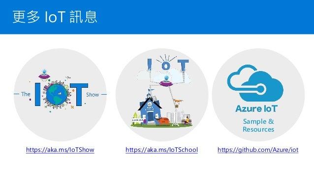 Azure TechDay Party - AIoT 智慧物聯網時代