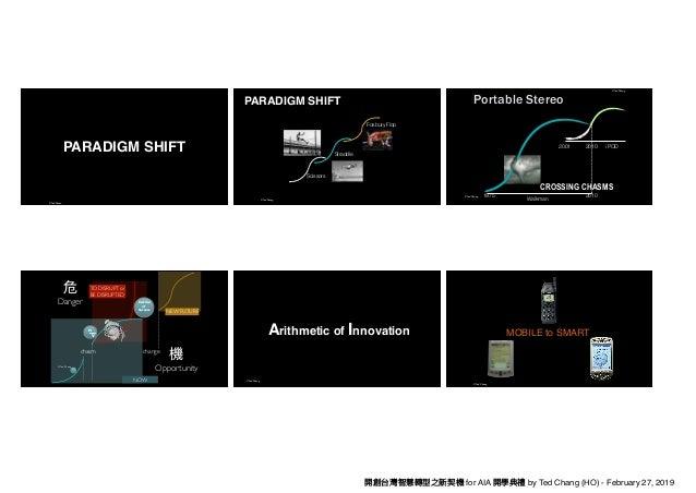 [台灣人工智慧學校] 開創台灣產業智慧轉型的新契機 Slide 3