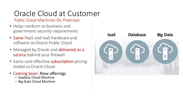 Oracle Cloud Day(IaaS, PaaS,SaaS) - AIOUG Hyd Chapter
