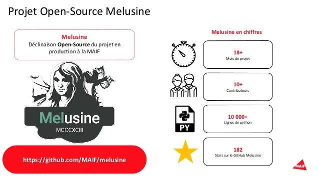 Projet Open-Source Melusine 18+ Mois de projet 10+ Contributeurs 10 000+ Lignes de python Melusine en chiffres 182 Stars s...