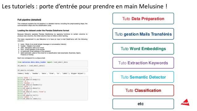 Les tutoriels : porte d'entrée pour prendre en main Melusine ! Tuto Data Préparation Tuto gestion Mails Transférés Tuto Wo...