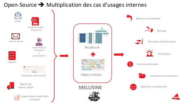 Open-Source ➔ Multiplication des cas d'usages internes pourriez vous s'il vous plait m'envoyer mon relevé d'information ? ...